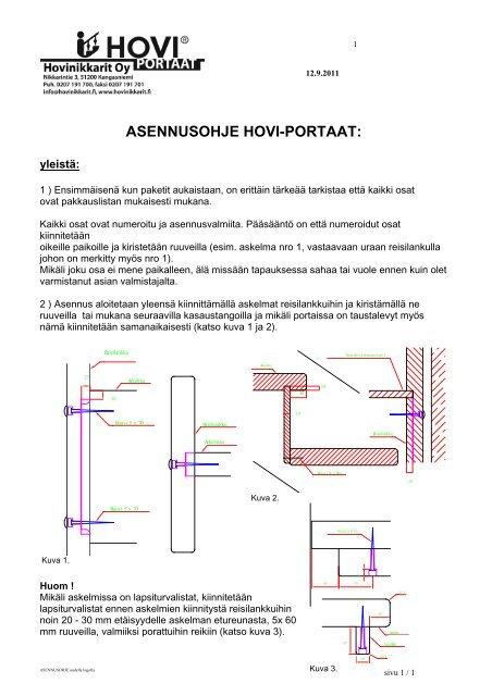 ASENNUSOHJE HOVI-PORTAAT: