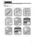 Intellimod™ Module PS22054 - Powerex - Page 5