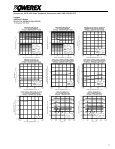 Intellimod™ Module PS22054 - Powerex - Page 7