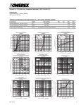 Single IGBTMOD™ H-Series Module CM300HA-24H - Powerex - Page 3
