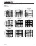 Dual IGBTMOD™ H-Series Module CM200DY-12H - Page 3
