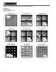 PM50CSD120 - Powerex - Page 4
