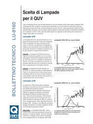 LU-8160 - Una Scelta di Lampade per QUV - Q-Lab