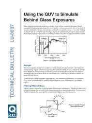 QUV to Simulate Behind-Glass - Q-Lab