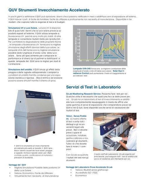Invecchiamento accelerato e Solidità alla Luce - Q-Lab
