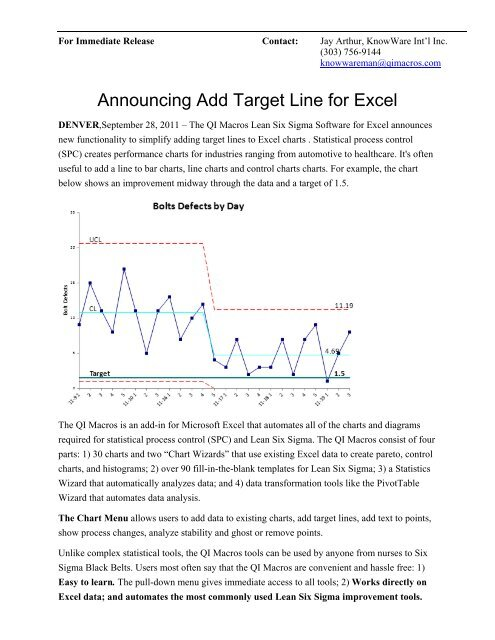Add target lines to control charts - QI Macros for Excel