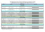 2013 DRESSAGE EDUCATION SEMINARS, W/SHOPS & EXAMS ...