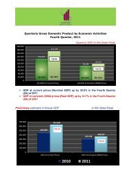 2010 2011 - Qatar Statistics Authority WEBSITE