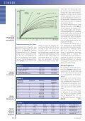Kühlsysteme für Endstufen - QSLNET.de - Page 3