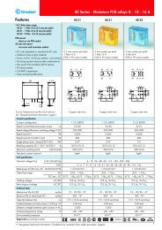 40 Series - Miniature PCB relays 8 - 10 - 16 A Features