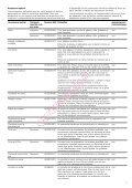 Four encastrable HBA73A5.0F - Quel four - Page 7