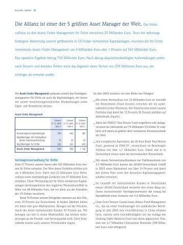 Asset Management (PDF) - Phase 4 GmbH
