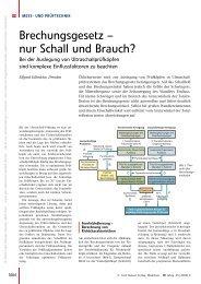 Brechungsgesetz ± nur Schall und Brauch? - QZ-online.de