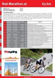 63 km runde 2011.indd - Rad-Marathon Tannheim