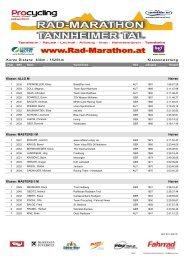 63 km Klassen - Rad-Marathon Tannheim