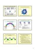 Vorlesung Neuropharmakologie WS 2006/07 - Heinfried H. Radeke - Page 6