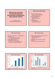 1 Pathogenese-orientierte Therapie rheumatischer Erkrankungen ...