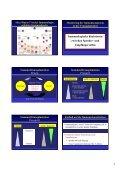 Knochenmarktransplantation, Immunrekonstruktion GvL und GvHD - Page 3