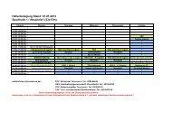 Hallenbelegung Stand: 01.01.2013 Sporthalle 1 / Abschnitt I (33x15m)