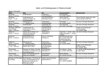 und Krabbelgruppen in Radevormwald (Stand: Februar 2013)