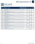 SIHGA Preisliste 2014 - Seite 7