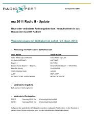 ma 2011 Radio II - Update - radioxpert