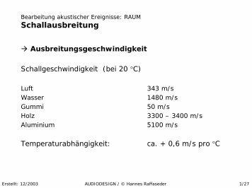 Schallausbreitung - Hannes Raffaseder