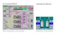 PLS – Prozessleitsystem WinCC V7.0 SIMATIC Multi-Panel ...