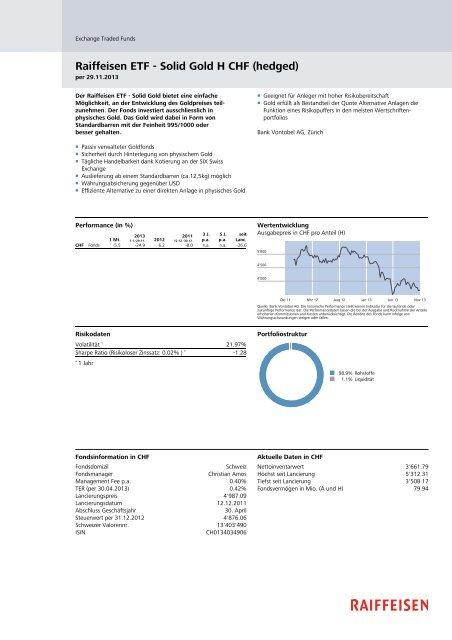 Raiffeisen ETF - Solid Gold H CHF (hedged)