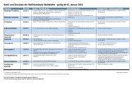Konten und Zinssätze in CHF - Raiffeisen