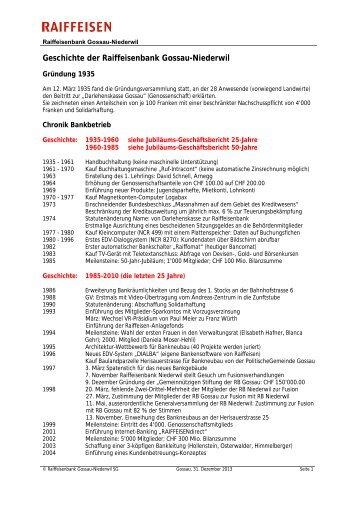 Geschichte der Raiffeisenbank Gossau-Niederwil