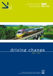 annual report - Rail Innovation Australia