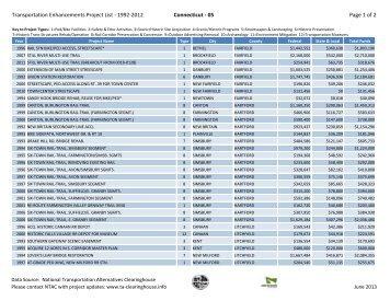 Transportation Enhancements Project List - 1992-2011 Connecticut ...