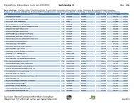 Transportation Enhancements Project List - 1992-2011 South Carolina