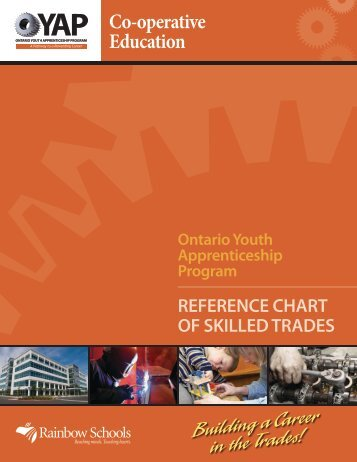 Skilled Trade Reference Chart