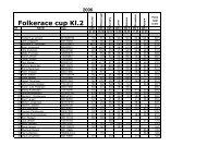 Folkerace cup 2006: Klasse 2 - Rallycross info