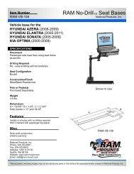 RAM-VB-156-SW1 - RAM Mounts