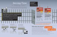 Serving Time or Wasting Time? - RAND Corporation