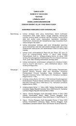 1 qanun aceh nomor 10 tahun 2008 tentang lembaga adat ... - Bphn