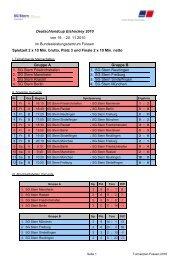 Ergebnisse Deutschlandpokal 2010 - SG Stern Rastatt