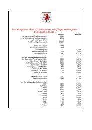 Ergebnisse der Bundestagswahl 2009