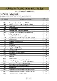 Lotterie Ergebnisliste MK Telfes - Ratschings
