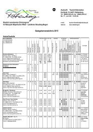 Gastgeberverzeichnis 2013