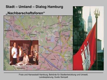 Stadt – Umland – Dialog Hamburg - Institut Raum & Energie