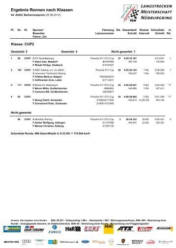 Ergebnis Rennen nach Klassen - Auto Motor und Sport