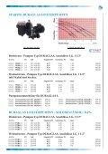 Drehstrom - Pumpen Typ DURAGLAS II, Anschlüsse 2 - Pichler-Pool - Seite 2