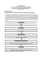 Umweltbericht - Regierung von Mittelfranken - Bayern
