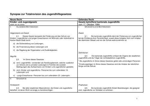 Synopse - Regierungsrat - Kanton Basel-Stadt