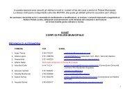 e-mail CORPI DI POLIZIA MUNICIPALE - Regione Piemonte