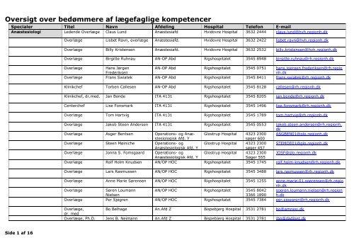 Oversigt over bedømmere af lægefaglige kompetencer - Region ...